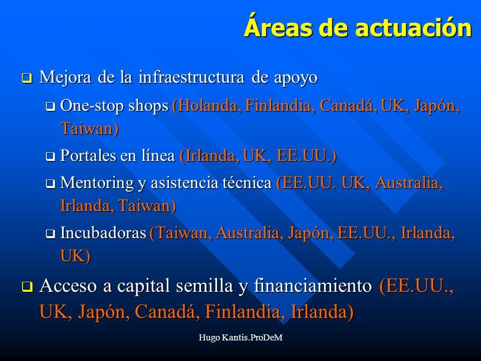 Áreas de actuación Mejora de la infraestructura de apoyo. One-stop shops (Holanda, Finlandia, Canadá, UK, Japón, Taiwan)