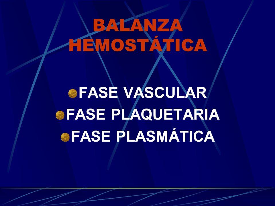BALANZA HEMOSTÁTICA FASE VASCULAR FASE PLAQUETARIA FASE PLASMÁTICA