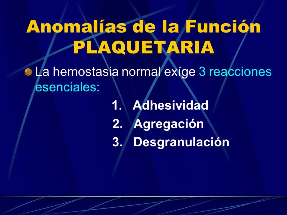 Anomalías de la Función PLAQUETARIA