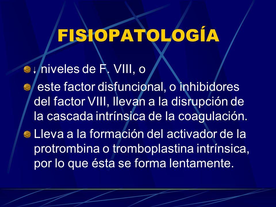 FISIOPATOLOGÍA niveles de F. VIII, o