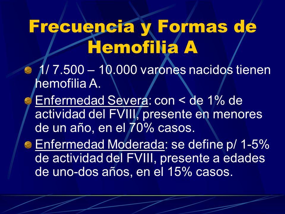 Frecuencia y Formas de Hemofilia A