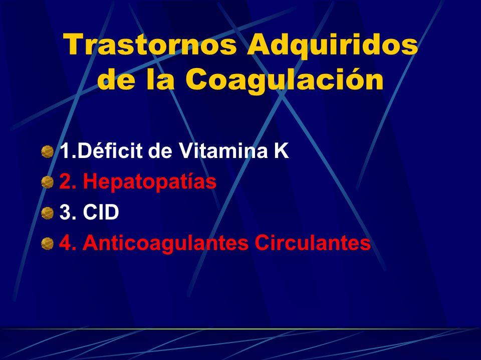 Trastornos Adquiridos de la Coagulación