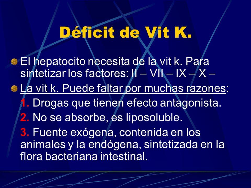 Déficit de Vit K. El hepatocito necesita de la vit k. Para sintetizar los factores: II – VII – IX – X –