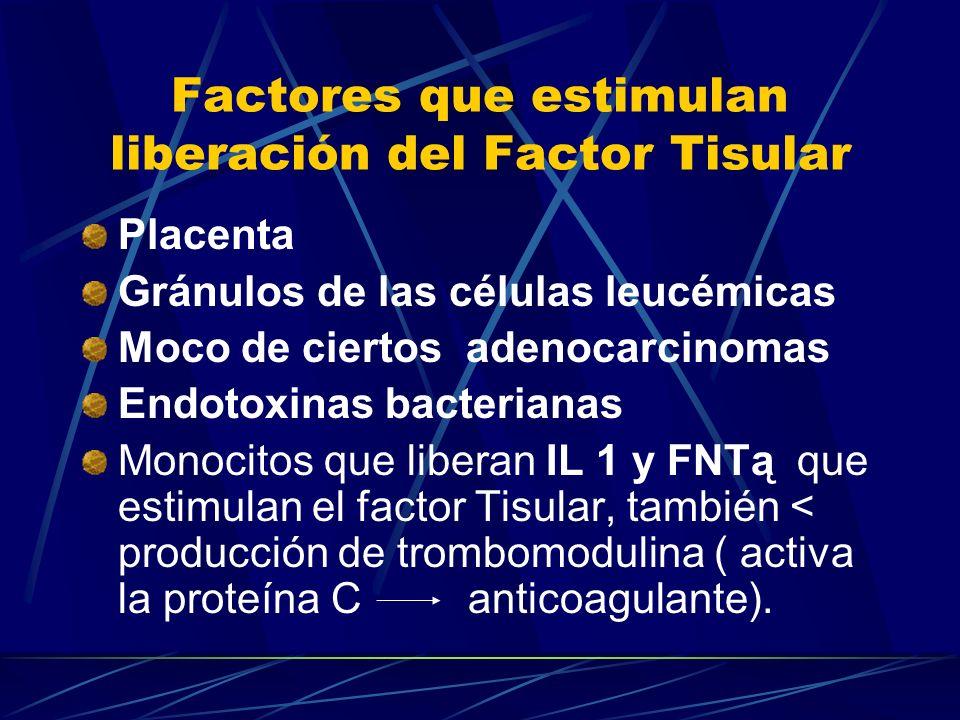 Factores que estimulan liberación del Factor Tisular