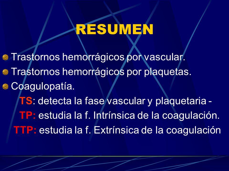 RESUMEN Trastornos hemorrágicos por vascular.