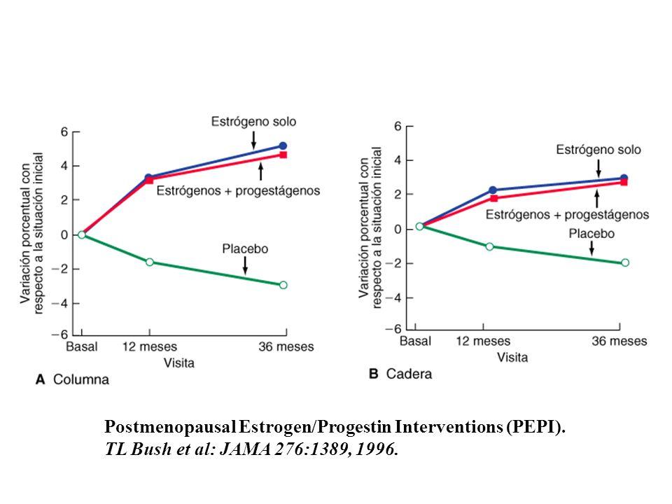 Postmenopausal Estrogen/Progestin Interventions (PEPI).