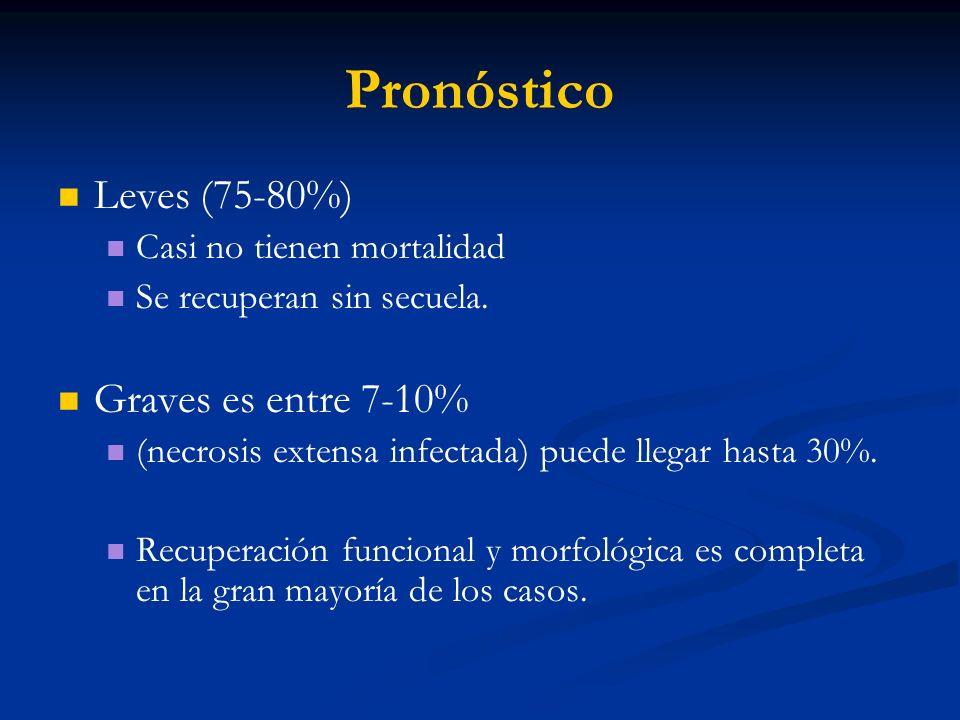 Pronóstico Leves (75-80%) Graves es entre 7-10%