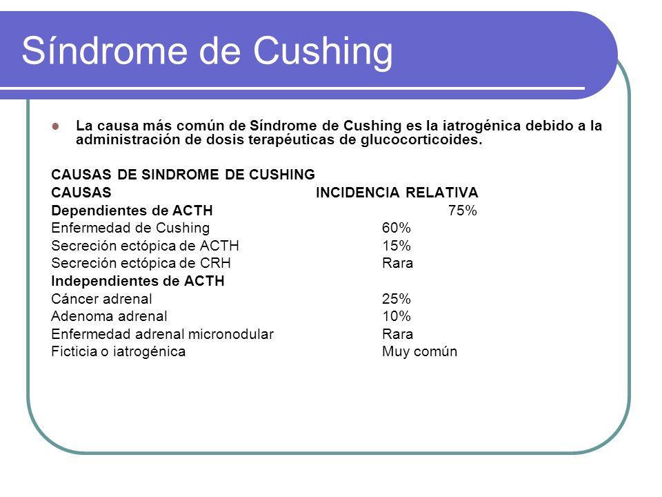 Síndrome de Cushing La causa más común de Síndrome de Cushing es la iatrogénica debido a la administración de dosis terapéuticas de glucocorticoides.