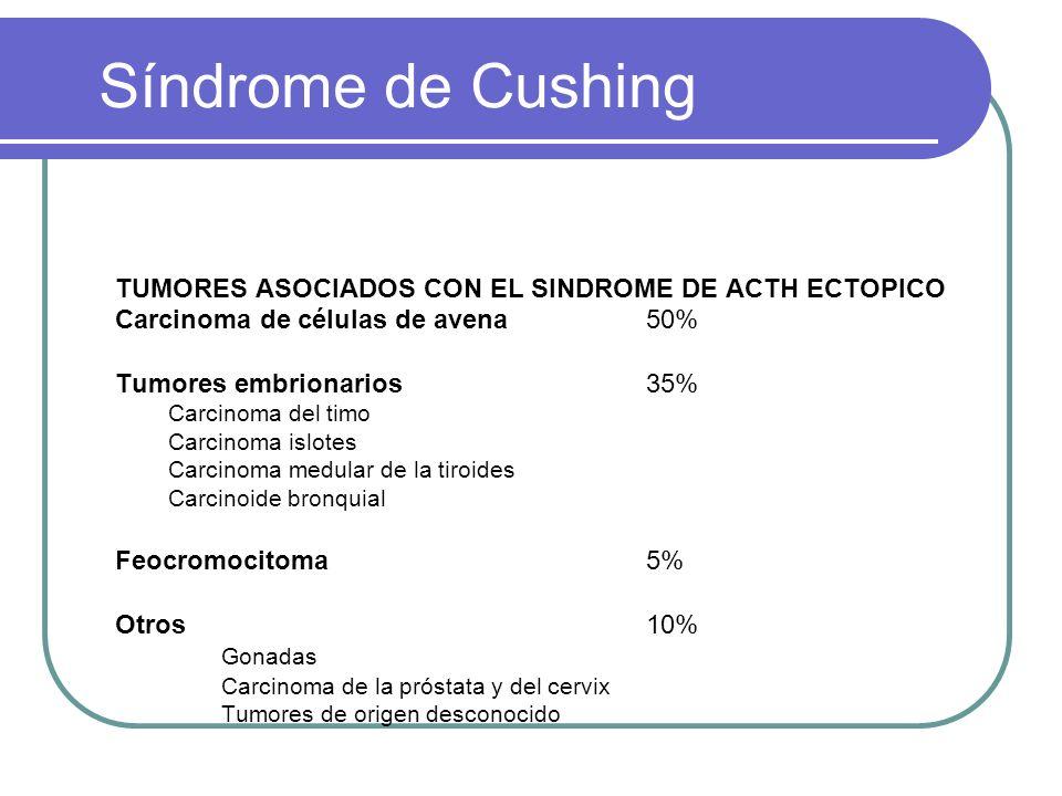 Síndrome de Cushing TUMORES ASOCIADOS CON EL SINDROME DE ACTH ECTOPICO