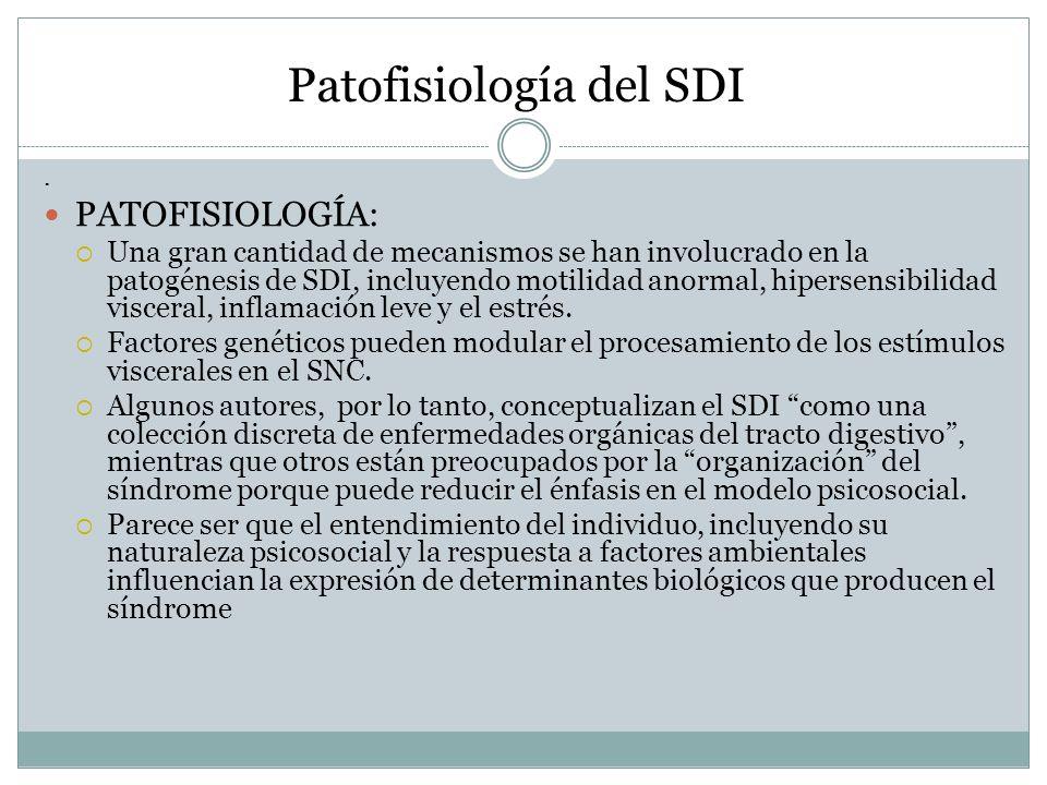 Patofisiología del SDI