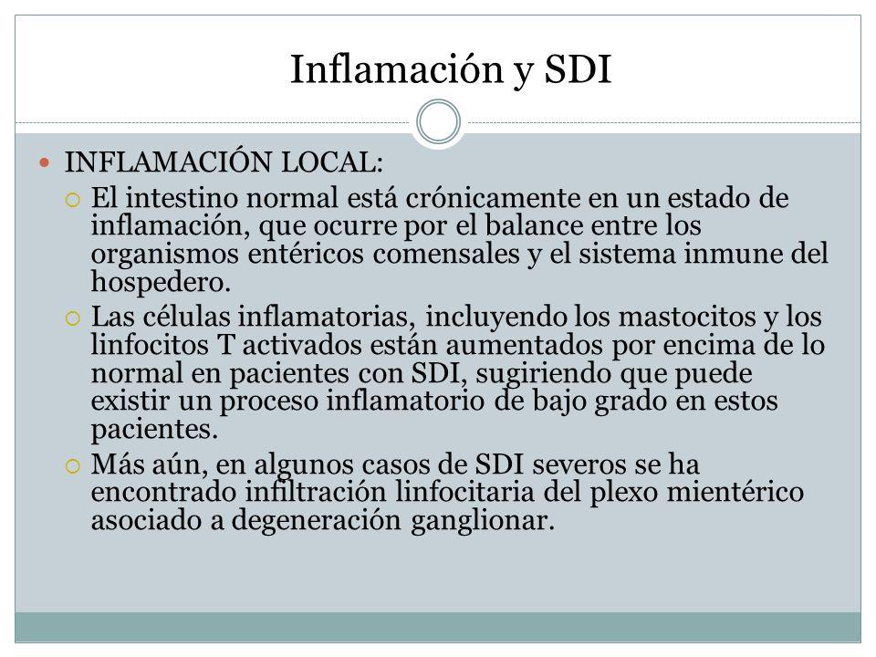 Inflamación y SDI INFLAMACIÓN LOCAL: