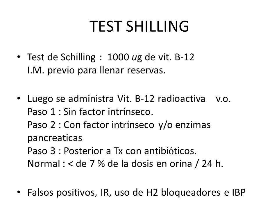 TEST SHILLING Test de Schilling : 1000 ug de vit. B-12 I.M. previo para llenar reservas.