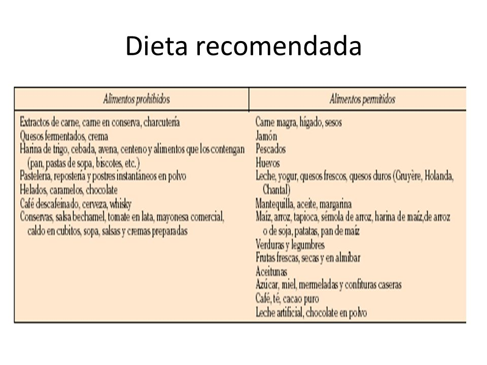 Dieta recomendada
