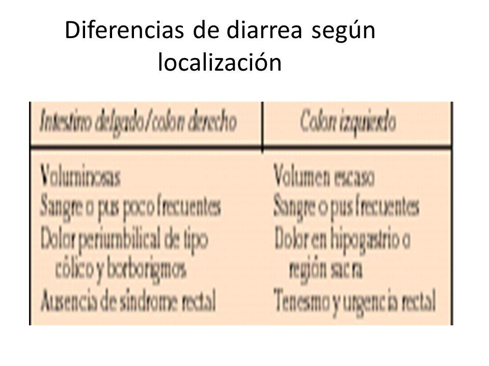 Diferencias de diarrea según localización