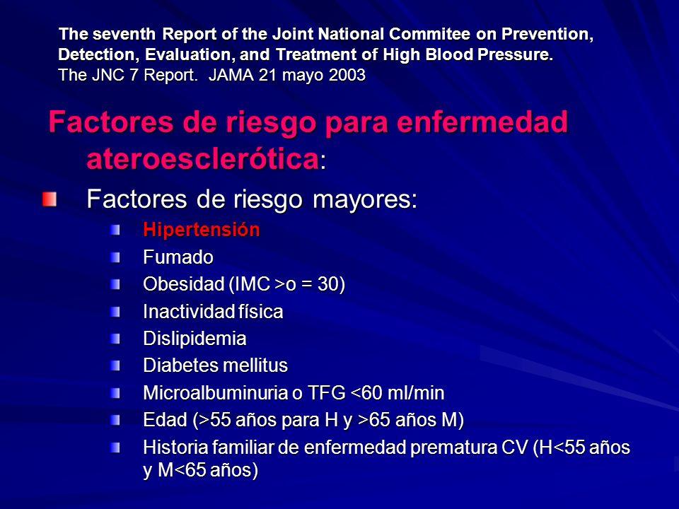 Factores de riesgo para enfermedad ateroesclerótica: