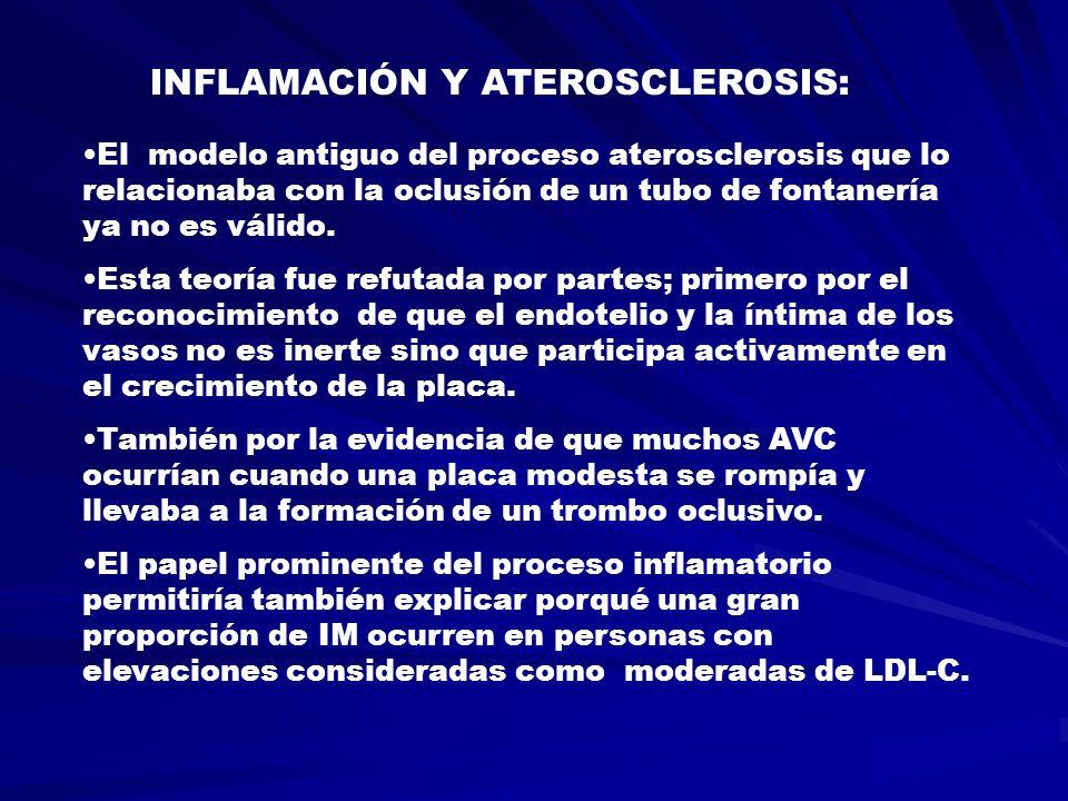 INFLAMACIÓN Y ATEROSCLEROSIS:
