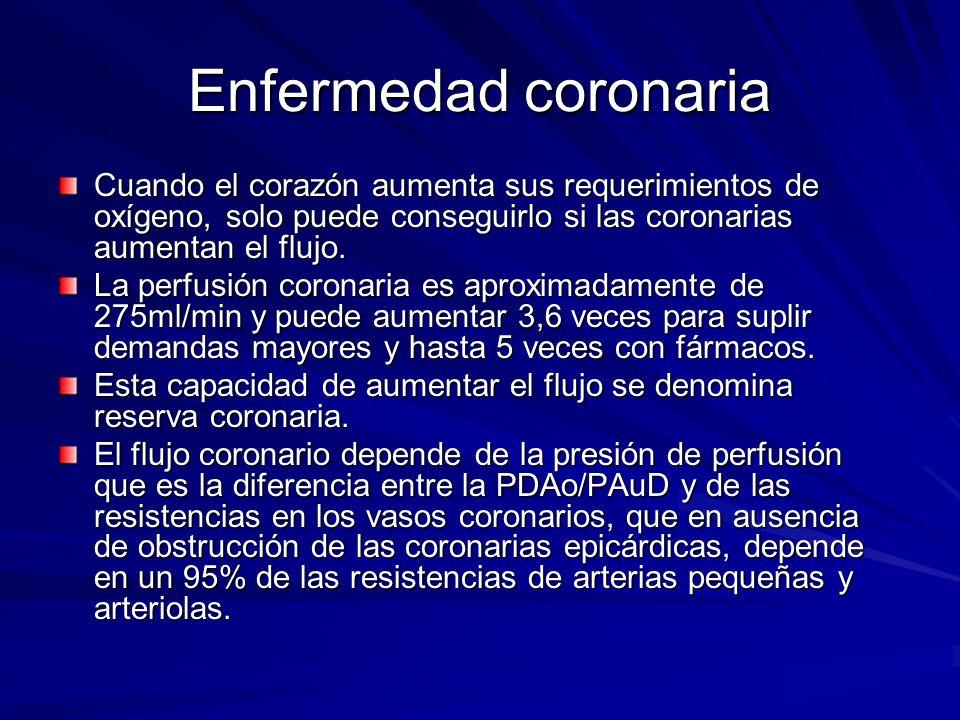 Enfermedad coronaria Cuando el corazón aumenta sus requerimientos de oxígeno, solo puede conseguirlo si las coronarias aumentan el flujo.