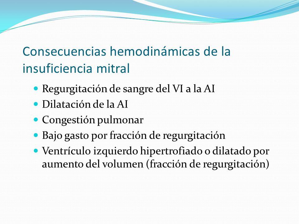 Consecuencias hemodinámicas de la insuficiencia mitral