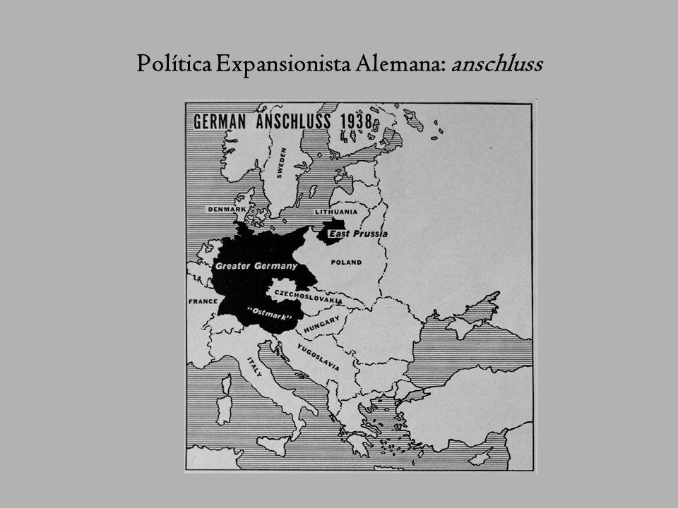 Política Expansionista Alemana: anschluss