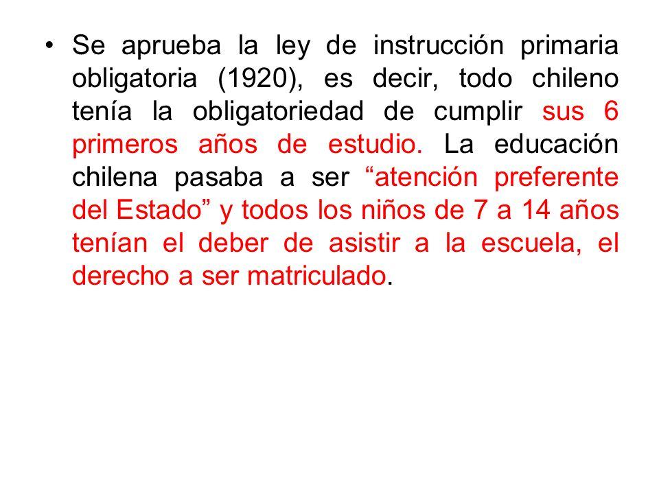 Se aprueba la ley de instrucción primaria obligatoria (1920), es decir, todo chileno tenía la obligatoriedad de cumplir sus 6 primeros años de estudio.