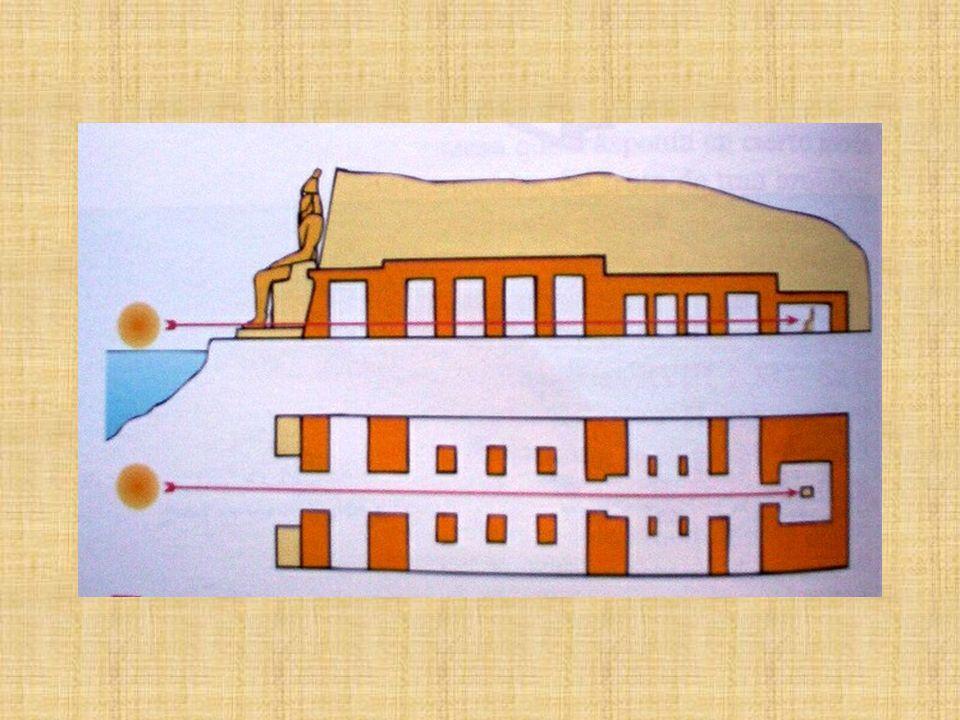 Esquema de un Hipogeo. Abu Simbel
