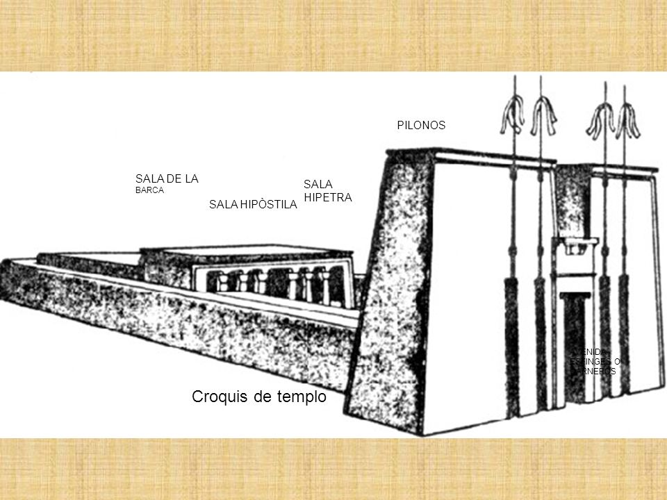 Croquis de templo PILONOS SALA DE LA SALA HIPETRA SALA HIPÒSTILA BARCA