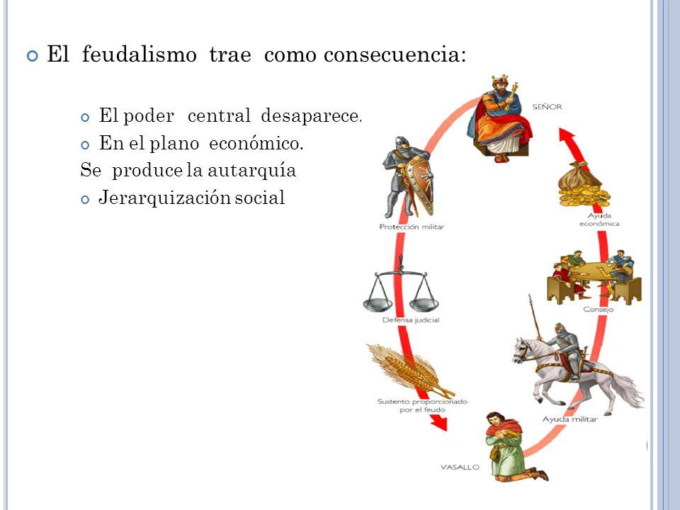 El feudalismo trae como consecuencia: