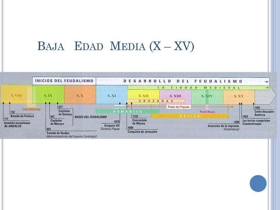 Baja Edad Media (X – XV)