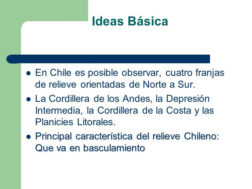 Ideas BásicaEn Chile es posible observar, cuatro franjas de relieve orientadas de Norte a Sur.