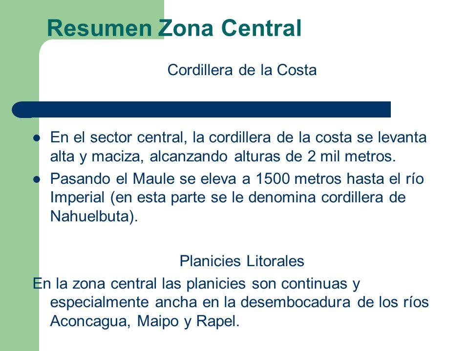 Resumen Zona Central Cordillera de la Costa