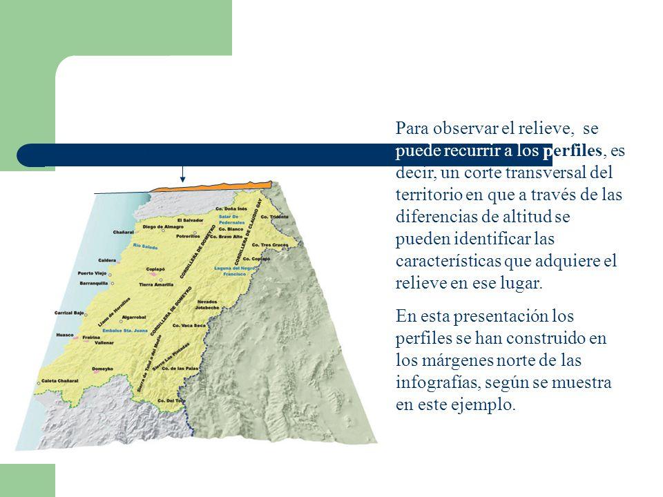 Para observar el relieve, se puede recurrir a los perfiles, es decir, un corte transversal del territorio en que a través de las diferencias de altitud se pueden identificar las características que adquiere el relieve en ese lugar.