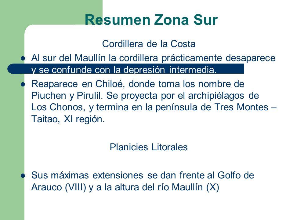Resumen Zona Sur Cordillera de la Costa