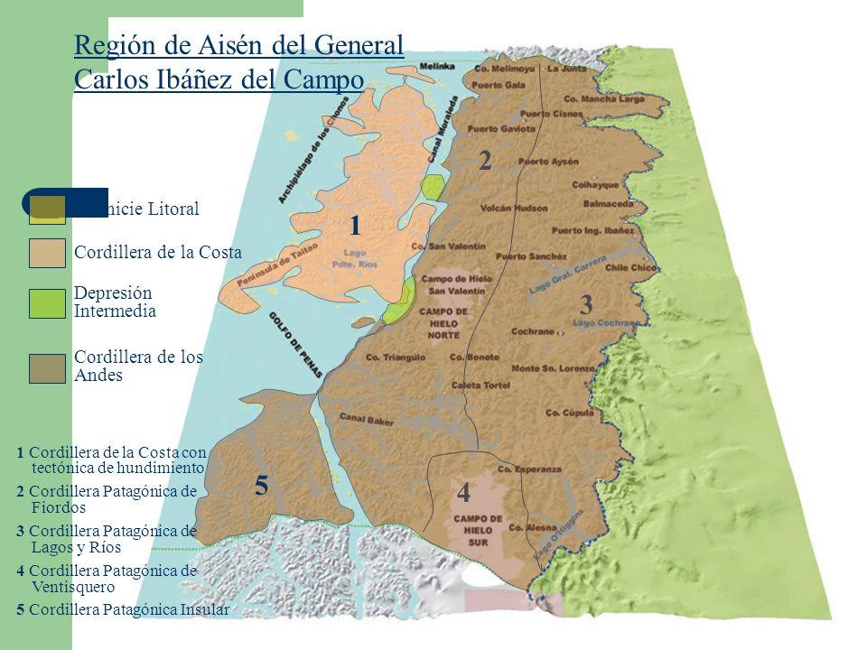Región de Aisén del General Carlos Ibáñez del Campo
