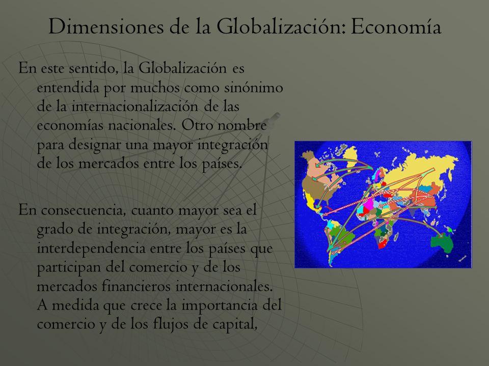 Dimensiones de la Globalización: Economía
