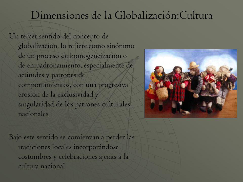 Dimensiones de la Globalización:Cultura