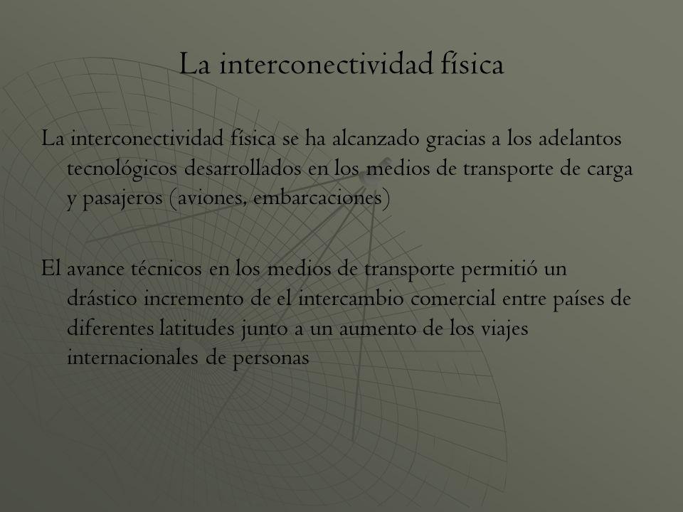 La interconectividad física