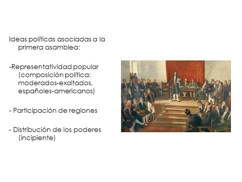 Ideas políticas asociadas a la primera asamblea: