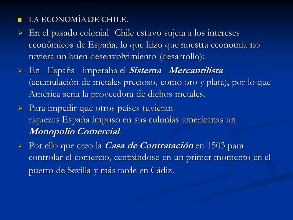 LA ECONOMÍA DE CHILE.