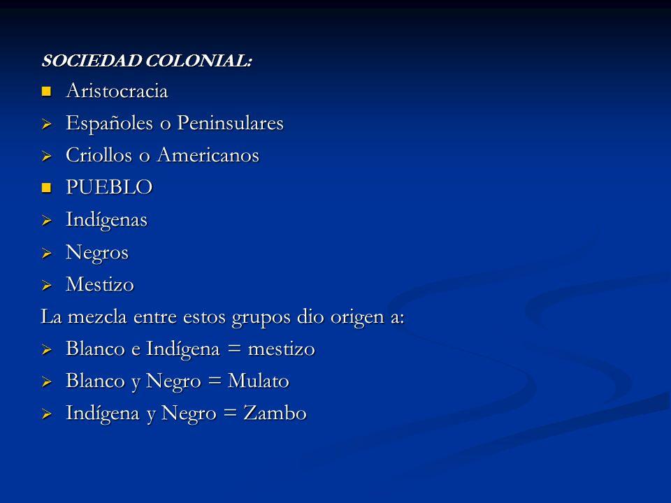 Españoles o Peninsulares Criollos o Americanos PUEBLO Indígenas Negros
