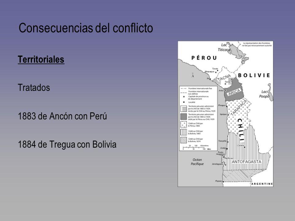 Consecuencias del conflicto