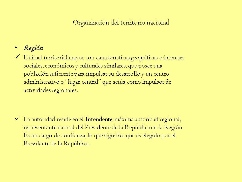 Organización del territorio nacional