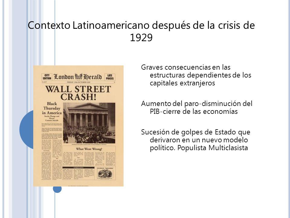 Contexto Latinoamericano después de la crisis de 1929