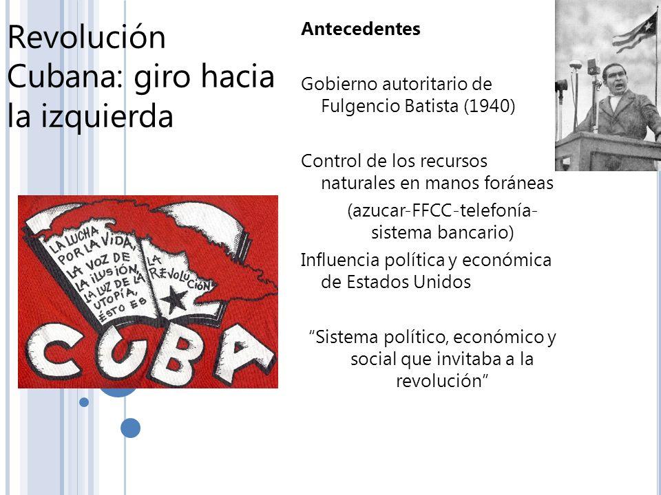 Revolución Cubana: giro hacia la izquierda