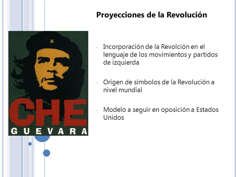Proyecciones de la Revolución