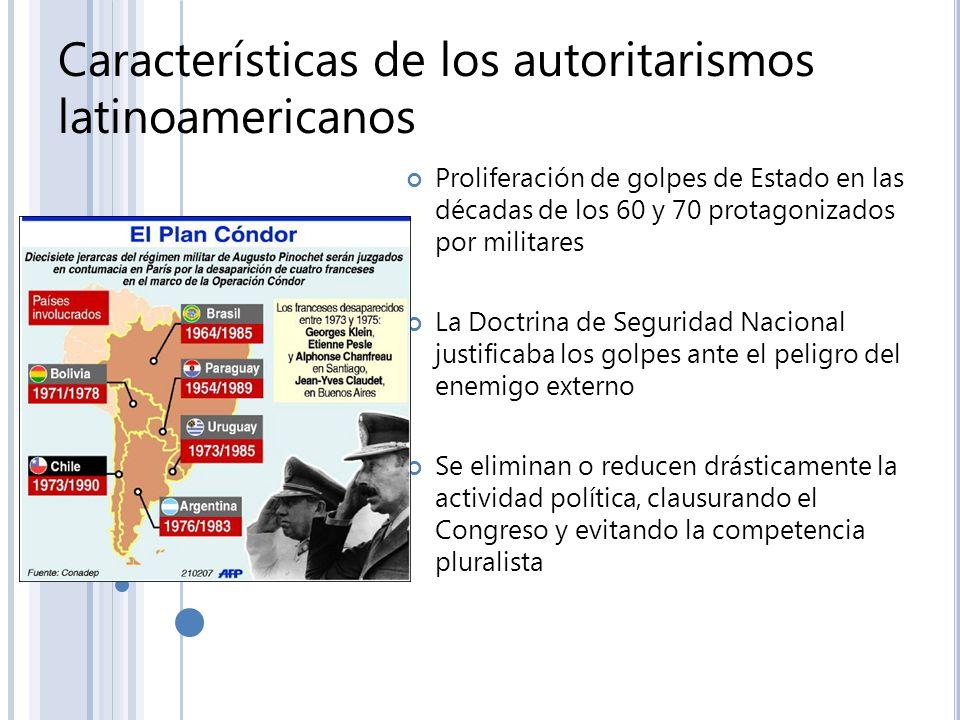 Características de los autoritarismos latinoamericanos