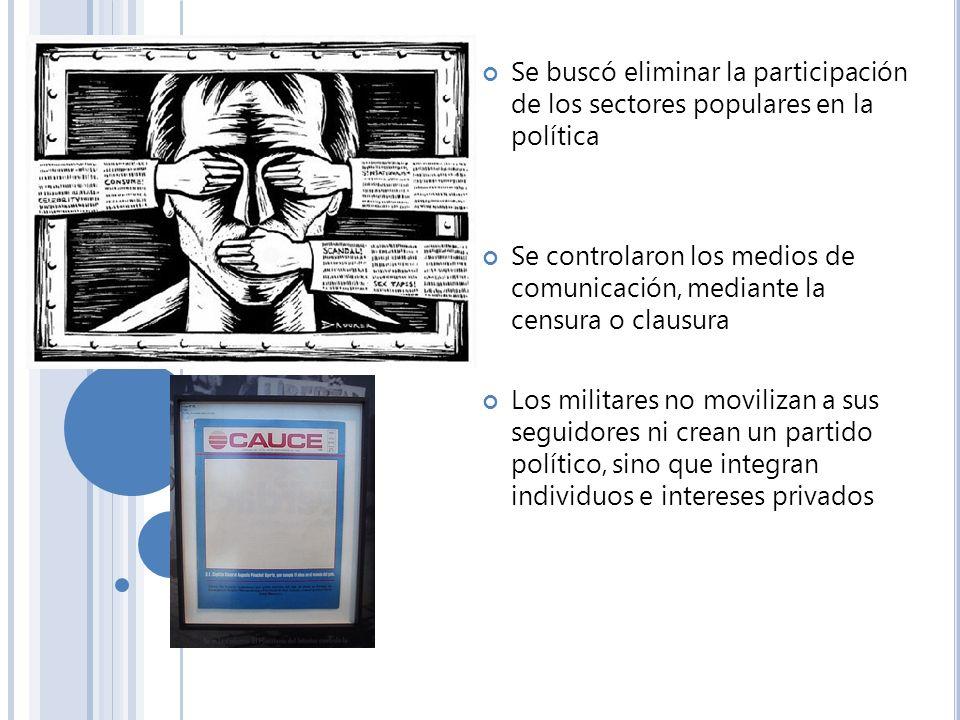 Se buscó eliminar la participación de los sectores populares en la política