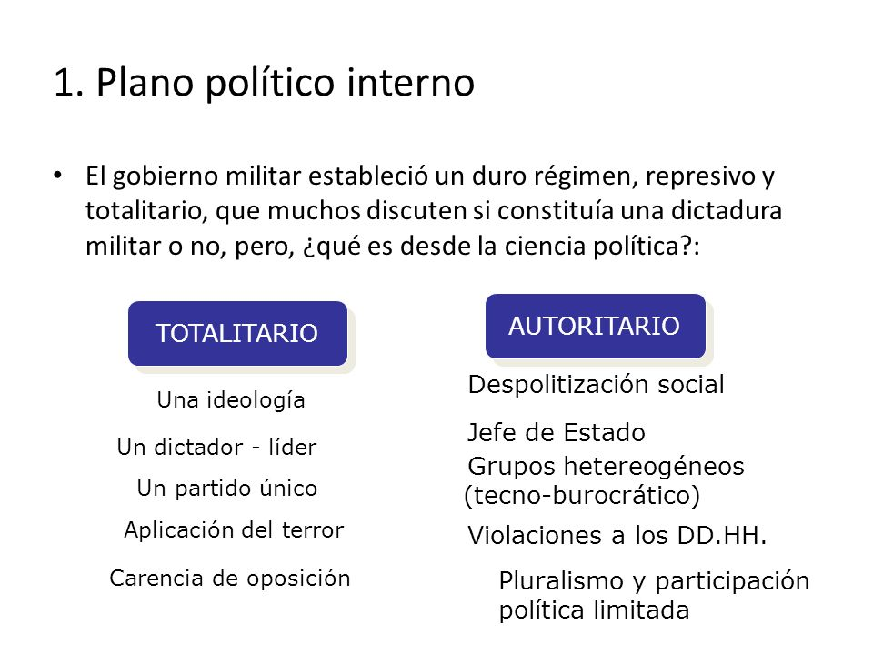 1. Plano político interno