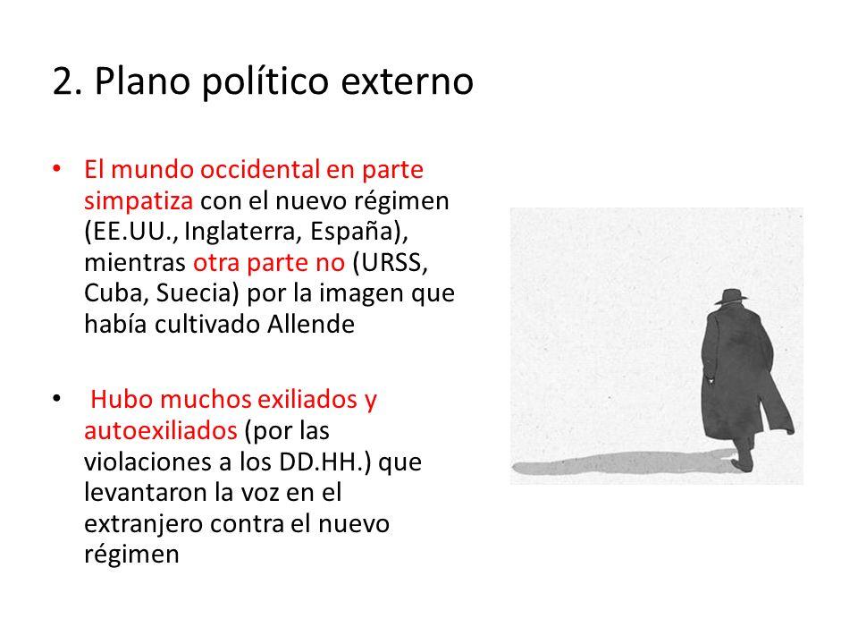 2. Plano político externo