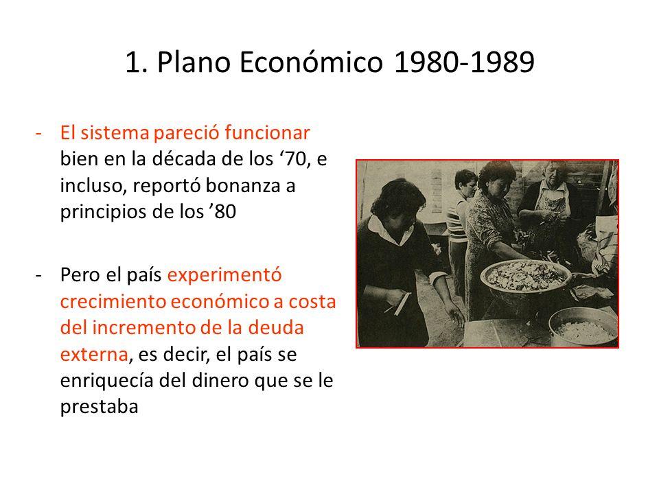 1. Plano Económico 1980-1989El sistema pareció funcionar bien en la década de los '70, e incluso, reportó bonanza a principios de los '80.