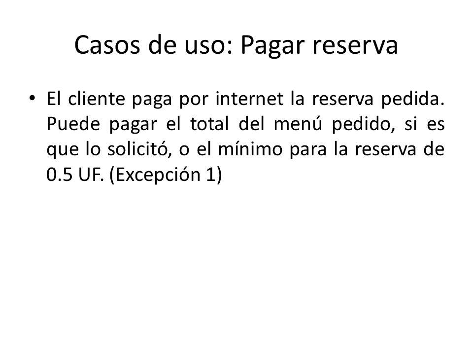 Casos de uso: Pagar reserva